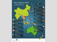 Infographic who is ready for Open Banking in Asia
