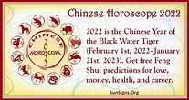 Chinese Horoscope 2022 - The Year Of The Black Water Tiger
