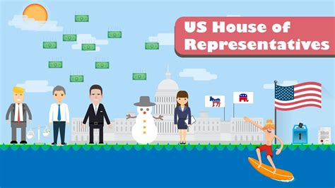 The Us House Of Representatives How Does It Work?  Youtube. What Does It Take To Be A Web Designer. Doctor Of Audiology Programs Online. Create Business Website Free. Rimowa Limbo Business Trolley. Physical Therapy Masters Degree. Real Estate Landing Page Templates. Online Data Visualization San Marcos Plumbers. Assisted Living Denton Tx Harp Refinance Loan