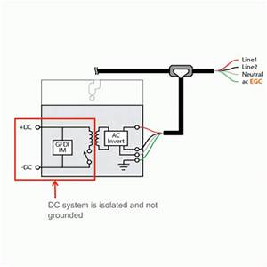 Enphase Micro Inverter M215 Wiring Diagram