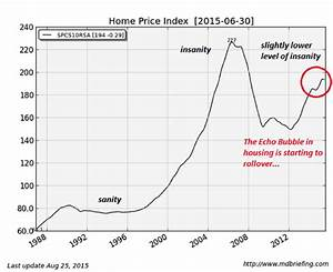 How Much Longer Can Our Unaffordable Housing Prices Last
