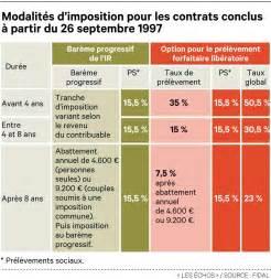 Assurances Vie Comparatif by Imp 244 Ts 2016 Le R 233 Gime Fiscal Des Contrats D Assurance Vie