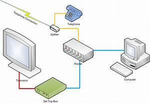 Suddenlink Phone Wiring Diagram