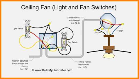 5 wire fan switch 5 wiring ceiling fan with light cable diagram