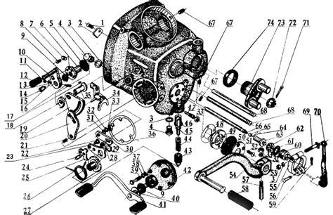 Cj750 Transmission Gearbox