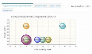 best document management software in 2016 what is With what is the best document management software