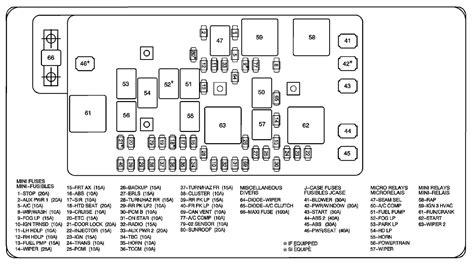 Isuzu Fuse Box Diagram Auto Genius