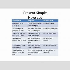 Present Simple Of The Verb To Be  Ppt Video Online Download