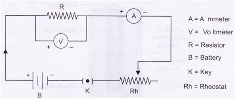 Year 9 Circuit Diagram by Ncert Class 10 Science Lab Manual Ohm S Cbse Tuts