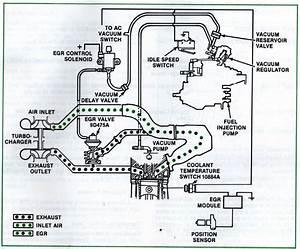 524td Repair Manuals  U0026 Reference Material  U2022 Mye28 Com