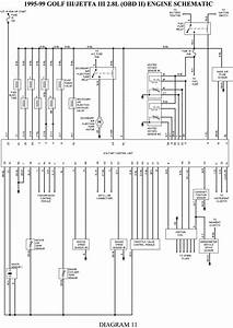 1995 Vw Jettum Engine Diagram