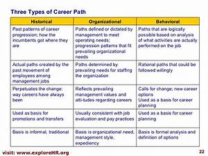 self evaluation essay examples