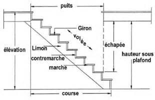 Escalier Giron Norme by Escalier Japonais 224 Pas D 233 Cal 233 S