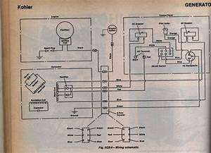 Kohler Generator Troubleshooting Manual