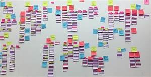 Affinity Diagram And Card Sorting  U2013 Ucd Ideas  U2013 Medium