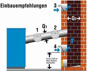 Förderdruck Schornstein Berechnen : genau die richtige menge luft nebenlufteinrichtungen in der abgastechnik ikz de ~ Themetempest.com Abrechnung
