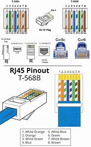 Cat5 T568b Connector Wiring Diagram