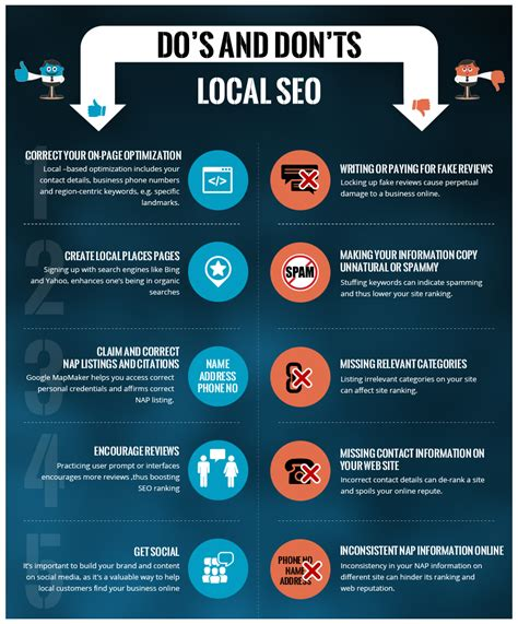 Local Seo by The Do S And Don Ts For Local Seo In 2015