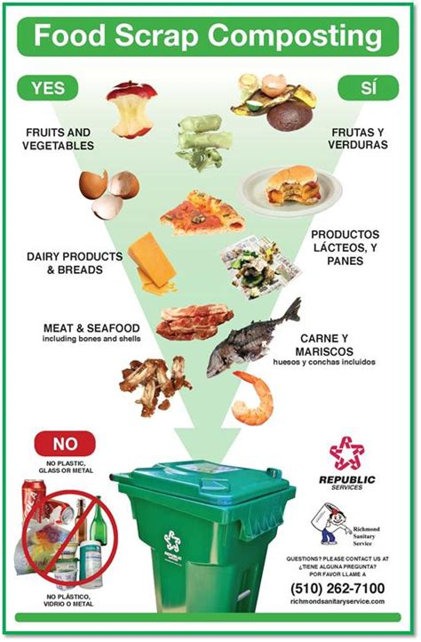 compost cuisine solid waste recycling richmond ca official website