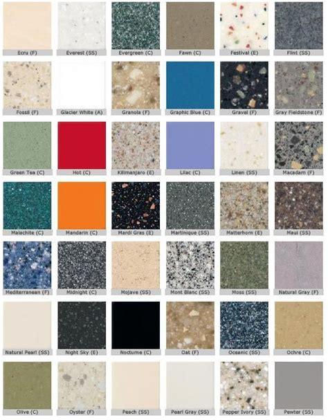 Dupont Corian Colors Group B