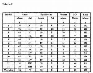 Beton Mischverhältnis Tabelle : ep0957121b1 verkappte amine als h rter f r ~ A.2002-acura-tl-radio.info Haus und Dekorationen