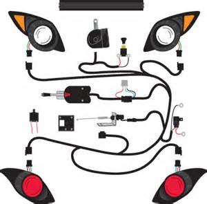 wiring diagram for golf cart turn signals the wiring diagram ez go golf cart wiring diagram lights nodasystech wiring diagram