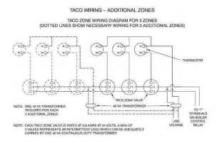 taco zone valve wiring diagram 557 wire get image about similiar taco 571 zone valve wiring keywords