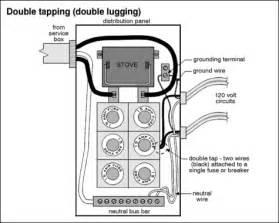 similiar house fuse box keywords fuse box diagram furthermore old electrical fuse box further home fuse
