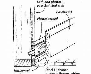 How To Rewire A House Diagram