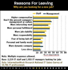 Reasons For Leaving A Job (what To Say In Interviews. Make Your Own Presentation Template. Unbelievable Magnetic Business Card Holder. Outline For A Persuasive Essay Template. Payment Received Form Image. Resume Writing Service Australia Template. Cease And Desist Letter Harassment Template. Resume For Students Template. Personal Loan Amortization Calculator Excel Template