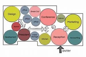 Bubble Diagram Of Office Design