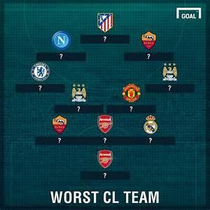 Worst Champions League XI - Goal.com