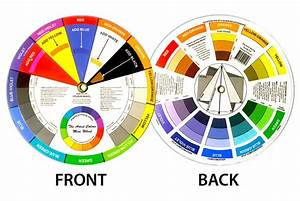 Artists Colour Wheel Mixing Colour Guide 13cm Pocket