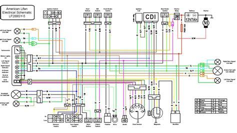cc lifan wiring diagram youtube