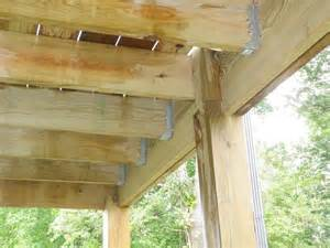 how do you like this deck beam post connection