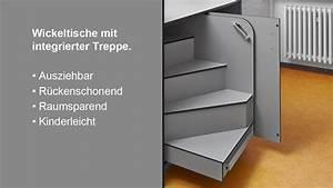 Wickeltisch Mit Treppe : sch fer trennwandsysteme wickeltisch mit integrierter treppe youtube ~ Orissabook.com Haus und Dekorationen
