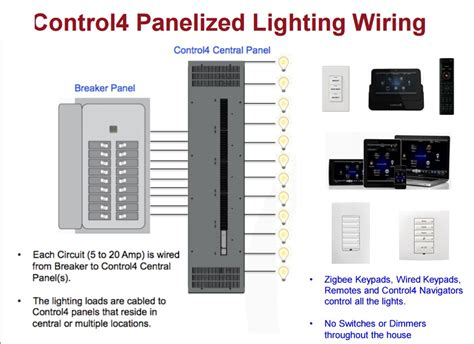 control4 centralized lighting