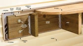 flashing a deck ledger board properly how to