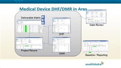 medical devices aras enterprise plm software