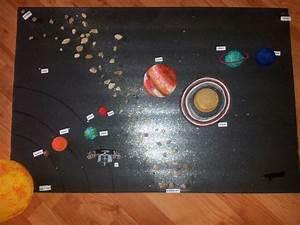 My son's 5th grade 3D Solar System Project | 5th grade ...
