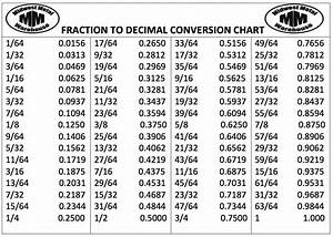 8 Best Images Of Fractions As Decimals Chart Printable