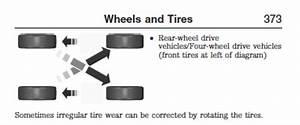 Tire Rotation - Ford F150 Forum