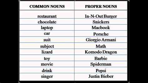 common nouns  pronouns   graders youtube