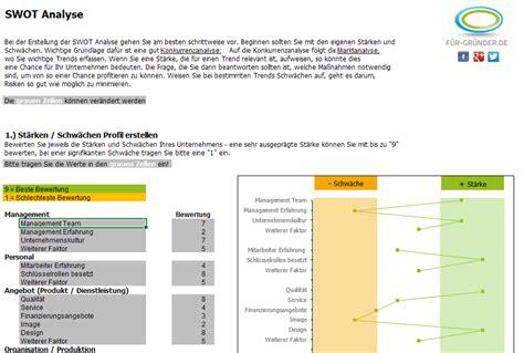 swot analyse kostenloses excel tool fuer ihren businessplan