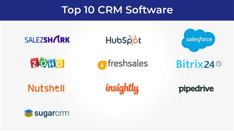 List of Top 10 CRM Software Companies for Small & Medium ...
