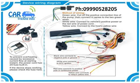 Gps System, Vehicle Tracker Device For Bus Truck Bike