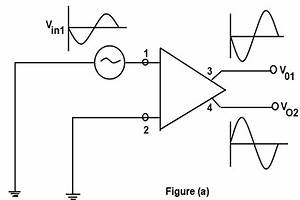 operational amplifier modes of operation single ended With operational amplifiers the differentiator amplifier
