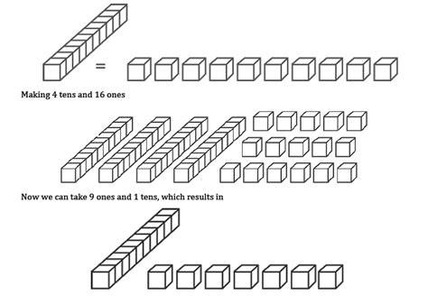 teaching subtraction using math manipulatives azim