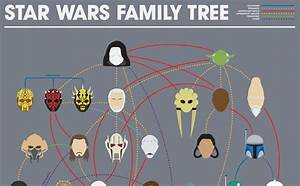 Celebrate Star Wars Day With These Cool Infographics ...