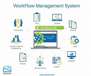 workflow management system 28 images workflow With document management workflow software